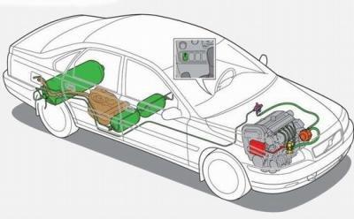 Переоборудование авто на газ